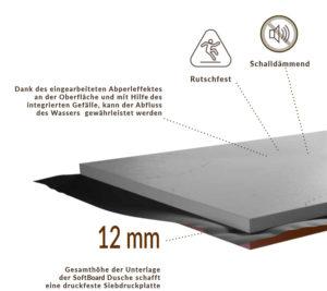 Quelle: BörSting GmbH